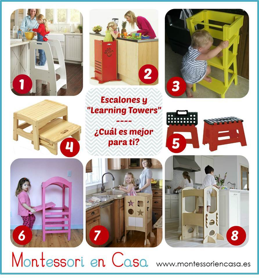 Comparativa Escalones Y Torres De Apendizaje Stool And