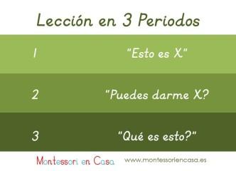Lección en 3 periodos Montessori