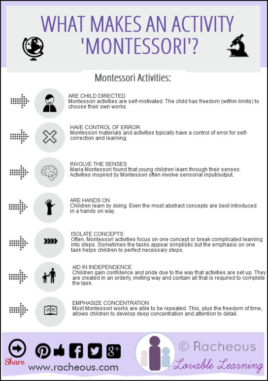 what-makes-an-activity-montessori